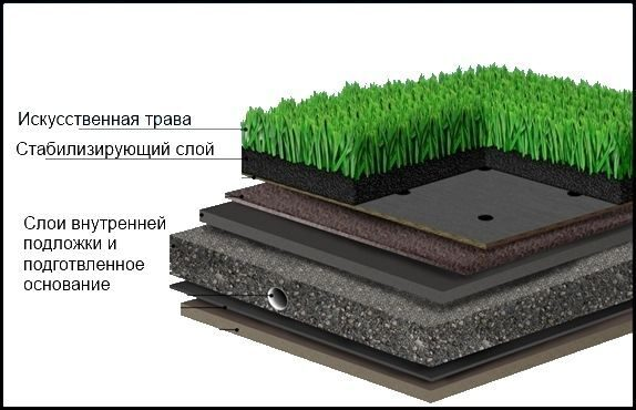 turf_crosssection-shaw_sport